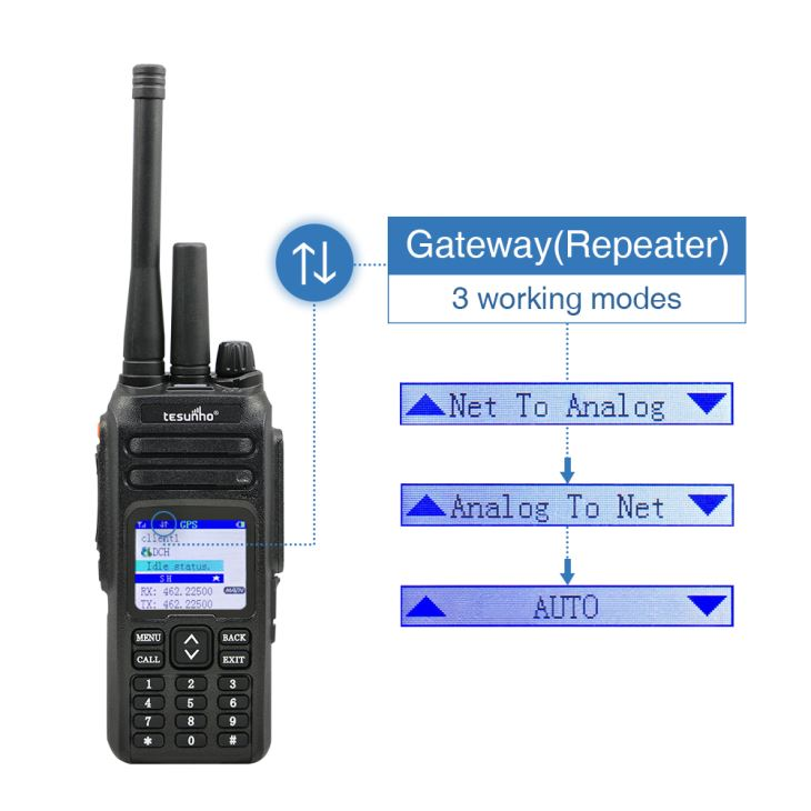 VHF/UHF Network Professional Walkie Talkie for Military